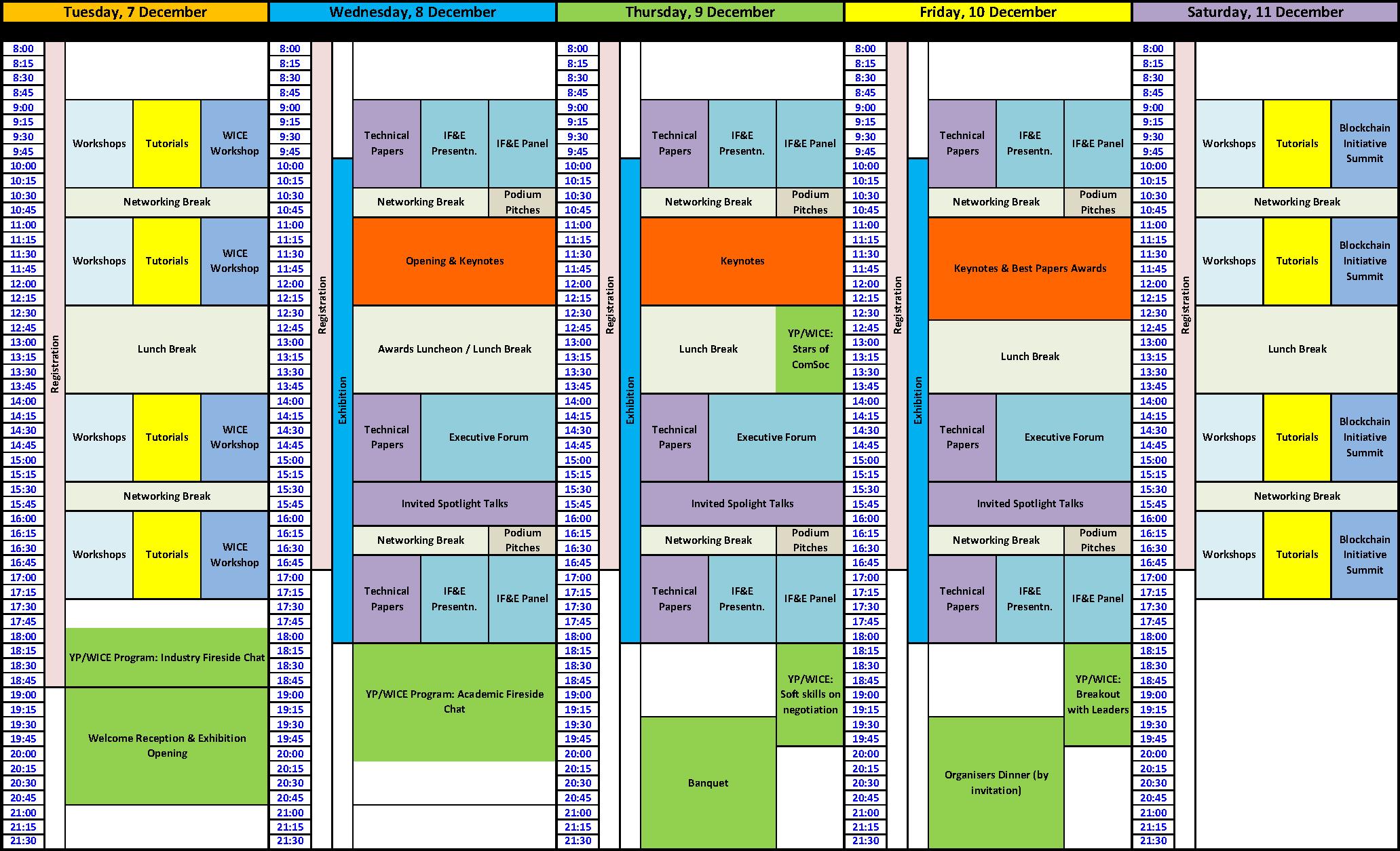 GLOBECOM 2021 Program Matrix